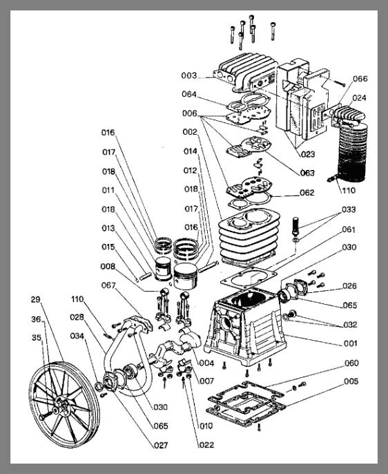 компрессорам ABAC на базе
